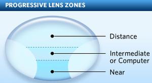 progressive-lenses